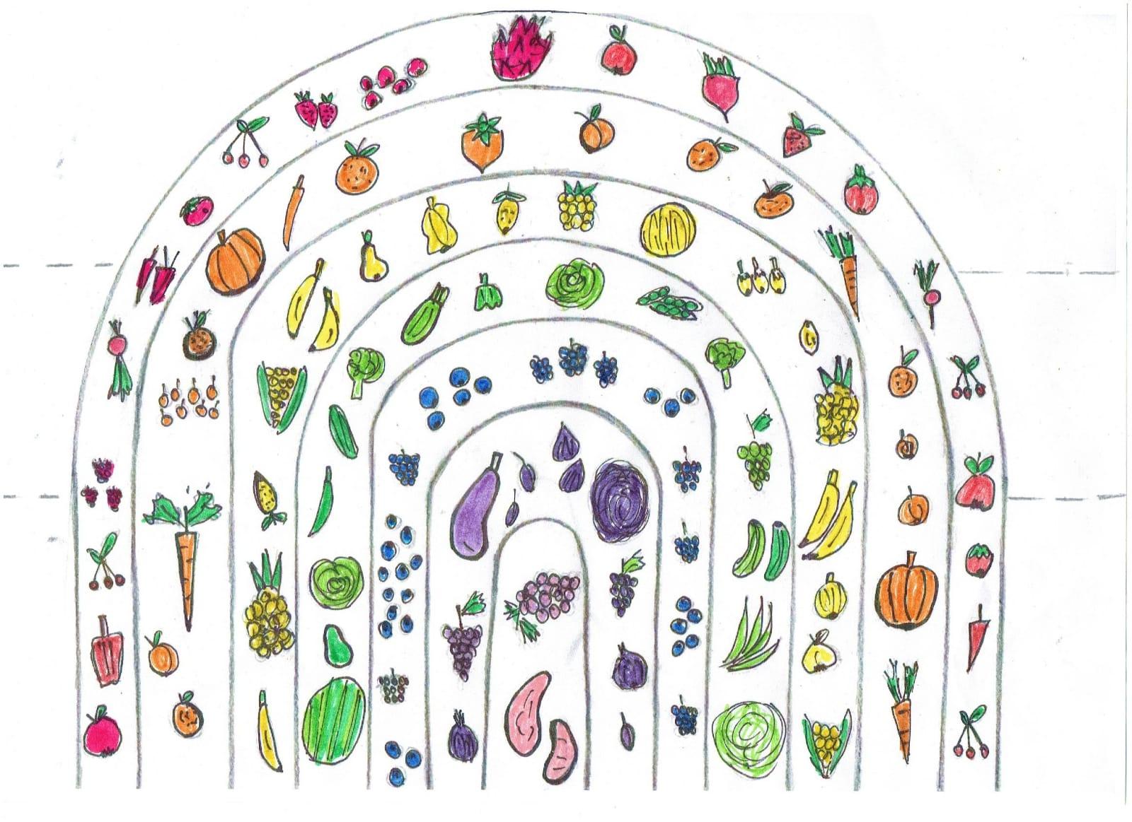 curcubeu din legume si fructe